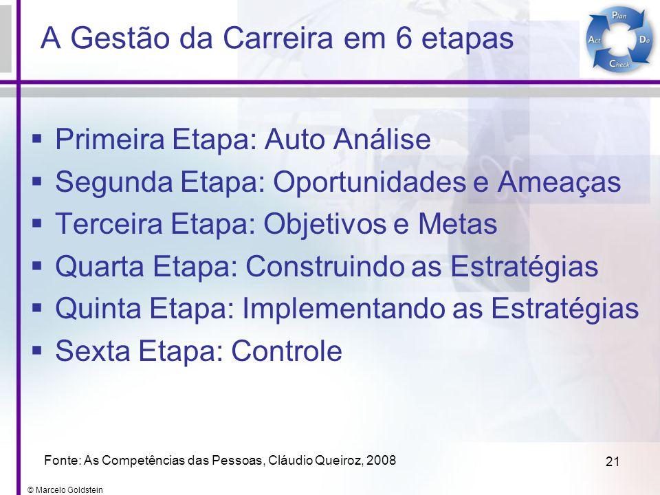 © Marcelo Goldstein 21 A Gestão da Carreira em 6 etapas Primeira Etapa: Auto Análise Segunda Etapa: Oportunidades e Ameaças Terceira Etapa: Objetivos