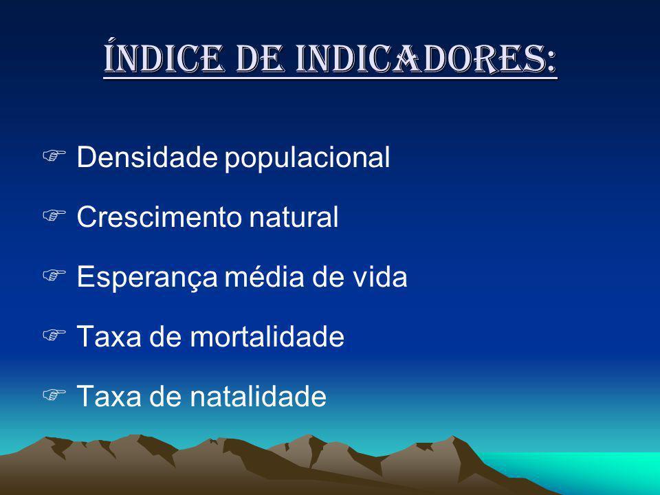 Índice de indicadores: Densidade populacional Crescimento natural Esperança média de vida Taxa de mortalidade Taxa de natalidade