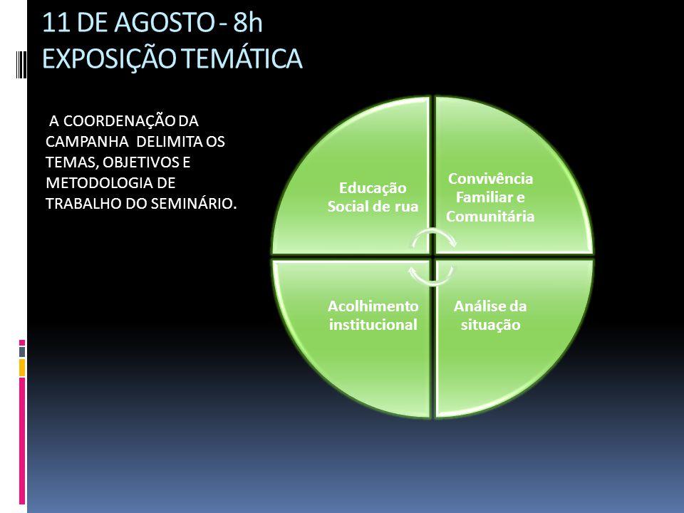 11 DE AGOSTO - 8h EXPOSIÇÃO TEMÁTICA A COORDENAÇÃO DA CAMPANHA DELIMITA OS TEMAS, OBJETIVOS E METODOLOGIA DE TRABALHO DO SEMINÁRIO.