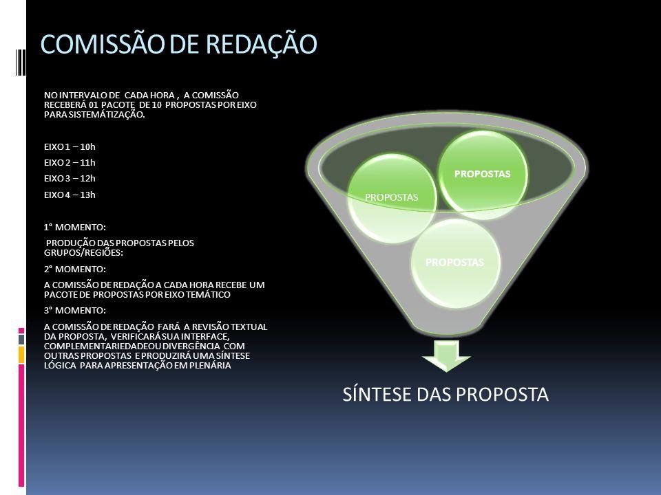 COMISSÃO DE REDAÇÃO NO INTERVALO DE CADA HORA, A COMISSÃO RECEBERÁ 01 PACOTE DE 10 PROPOSTAS POR EIXO PARA SISTEMÁTIZAÇÃO.