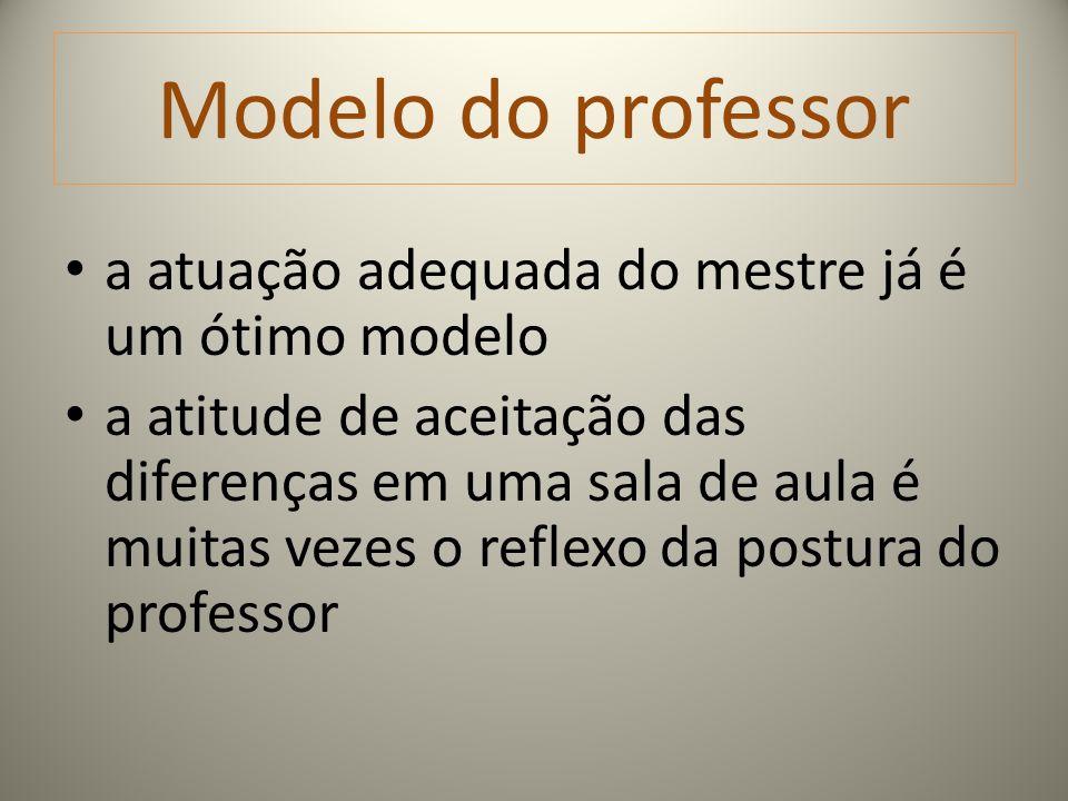 Modelo do professor a atuação adequada do mestre já é um ótimo modelo a atitude de aceitação das diferenças em uma sala de aula é muitas vezes o refle