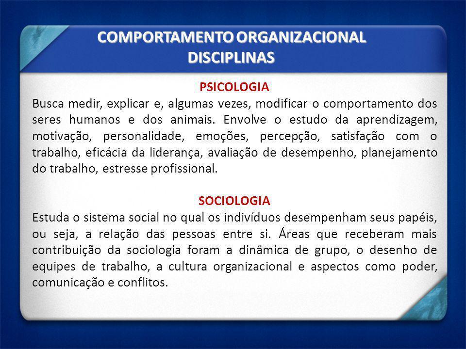 COMPORTAMENTO ORGANIZACIONAL DISCIPLINAS PSICOLOGIA Busca medir, explicar e, algumas vezes, modificar o comportamento dos seres humanos e dos animais.