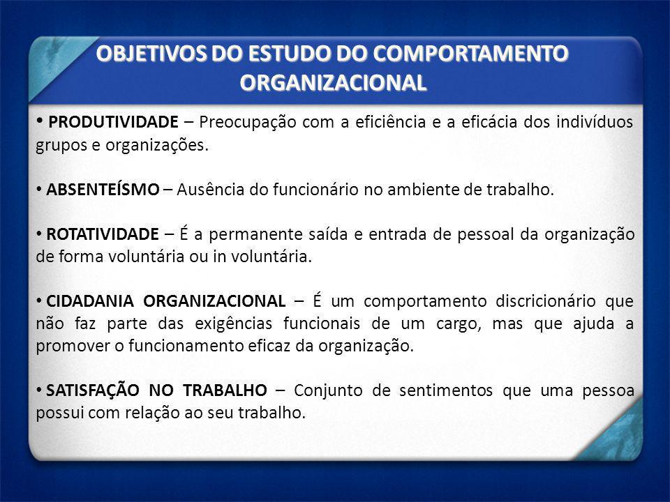 OBJETIVOS DO ESTUDO DO COMPORTAMENTO ORGANIZACIONAL PRODUTIVIDADE – Preocupação com a eficiência e a eficácia dos indivíduos grupos e organizações. AB
