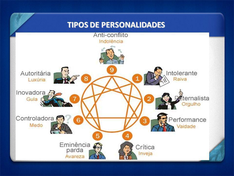 TIPOS DE PERSONALIDADES