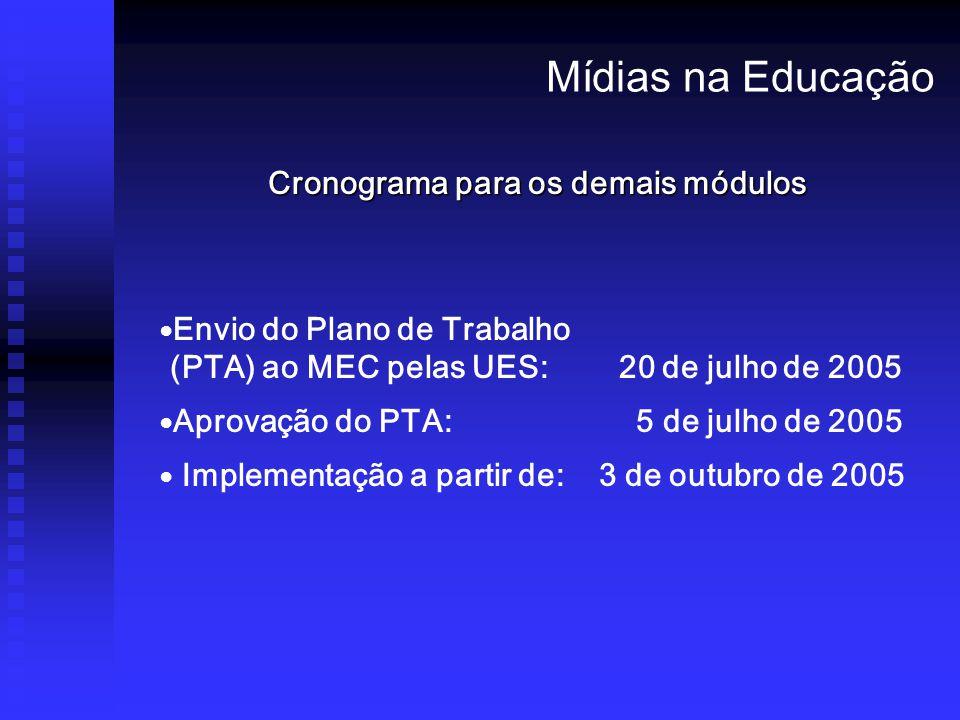 Cronograma para os demais módulos Envio do Plano de Trabalho (PTA) ao MEC pelas UES: 20 de julho de 2005 Aprovação do PTA: 5 de julho de 2005 Implementação a partir de: 3 de outubro de 2005 Mídias na Educação