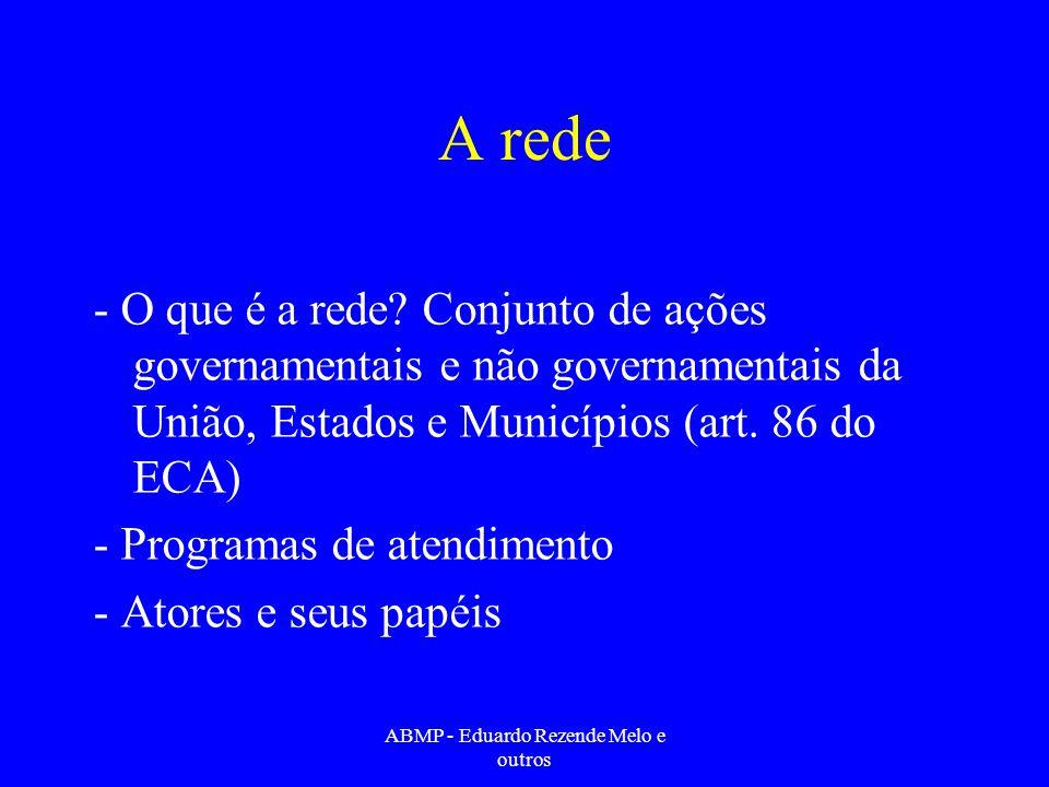 A rede - O que é a rede? Conjunto de ações governamentais e não governamentais da União, Estados e Municípios (art. 86 do ECA) - Programas de atendime
