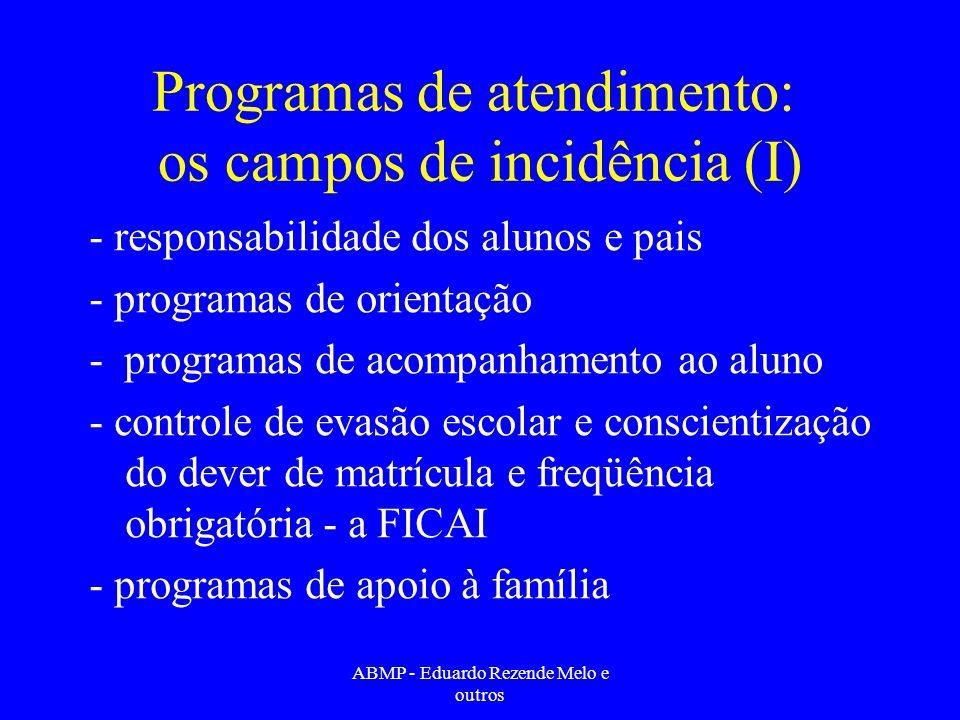 Programas de atendimento: os campos de incidência (I) - responsabilidade dos alunos e pais - programas de orientação - programas de acompanhamento ao