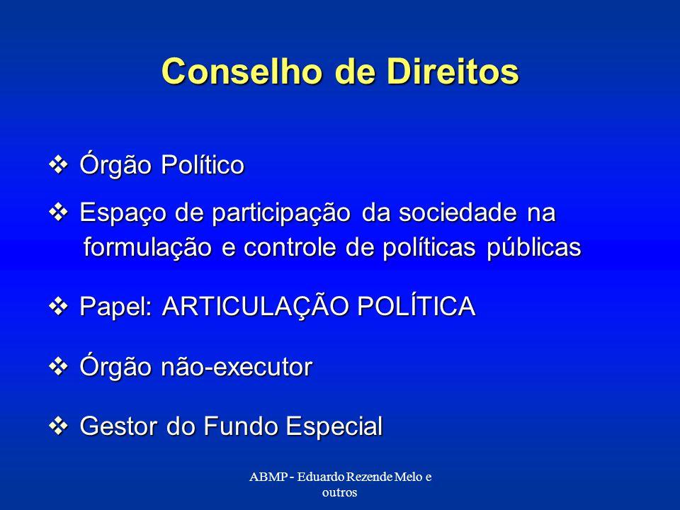 Conselho de Direitos Órgão Político Órgão Político Espaço de participação da sociedade na Espaço de participação da sociedade na formulação e controle