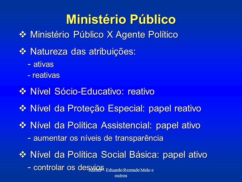 Ministério Público Ministério Público X Agente Político Ministério Público X Agente Político Natureza das atribuições: Natureza das atribuições: - ati