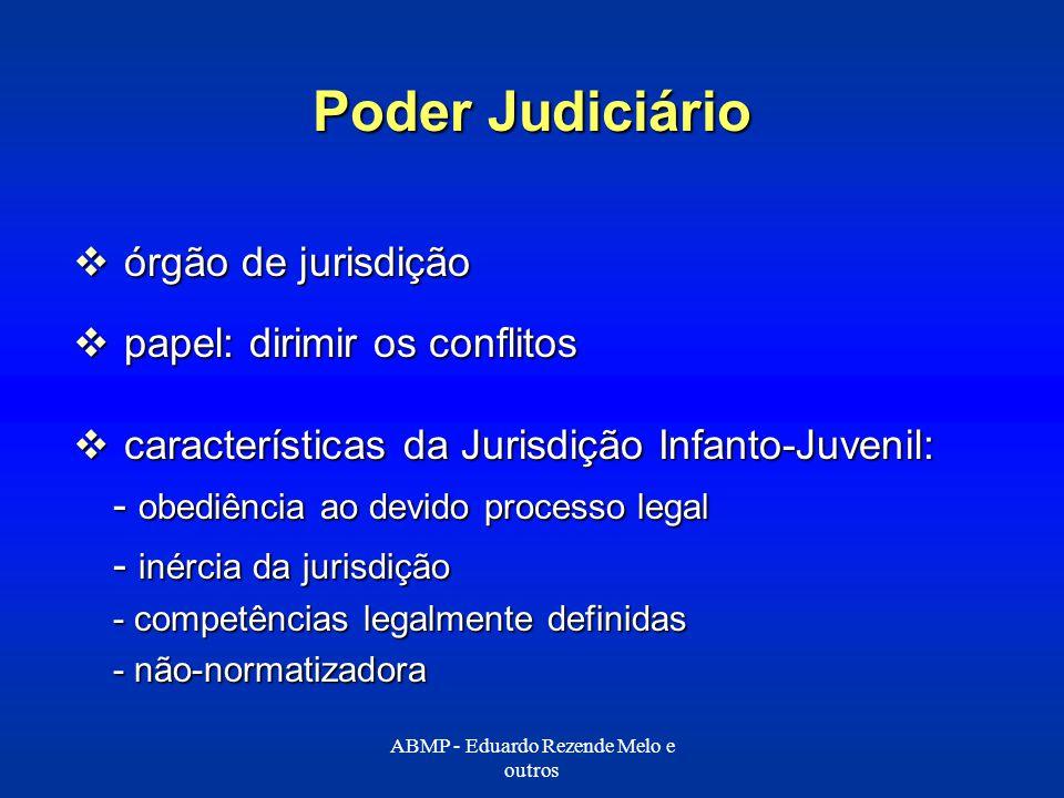 Poder Judiciário órgão de jurisdição órgão de jurisdição papel: dirimir os conflitos papel: dirimir os conflitos características da Jurisdição Infanto