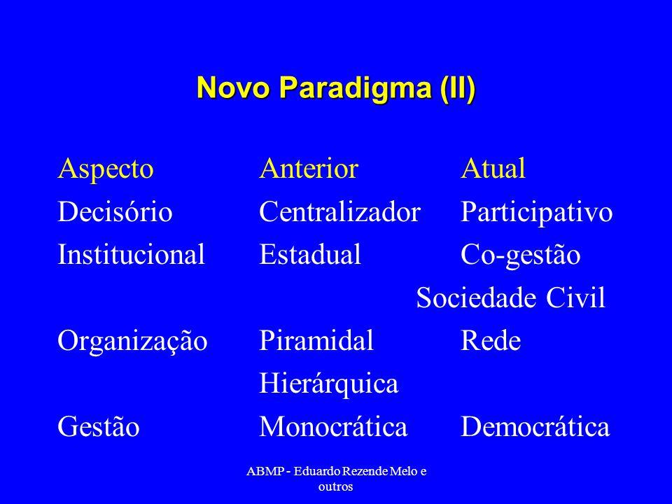 Novo Paradigma (II) AspectoAnteriorAtual Decisório CentralizadorParticipativo InstitucionalEstadualCo-gestão Sociedade Civil OrganizaçãoPiramidalRede