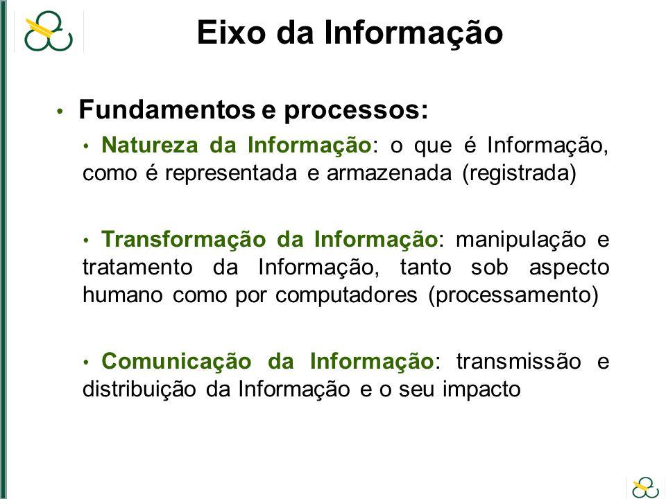 Eixo da Informação Fundamentos e processos: Natureza da Informação: o que é Informação, como é representada e armazenada (registrada) Transformação da Informação: manipulação e tratamento da Informação, tanto sob aspecto humano como por computadores (processamento) Comunicação da Informação: transmissão e distribuição da Informação e o seu impacto