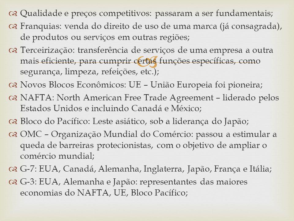 Qualidade e preços competitivos: passaram a ser fundamentais; Franquias: venda do direito de uso de uma marca (já consagrada), de produtos ou serviços