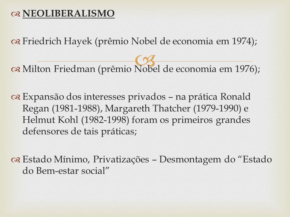 NEOLIBERALISMO Friedrich Hayek (prêmio Nobel de economia em 1974); Milton Friedman (prêmio Nobel de economia em 1976); Expansão dos interesses privado