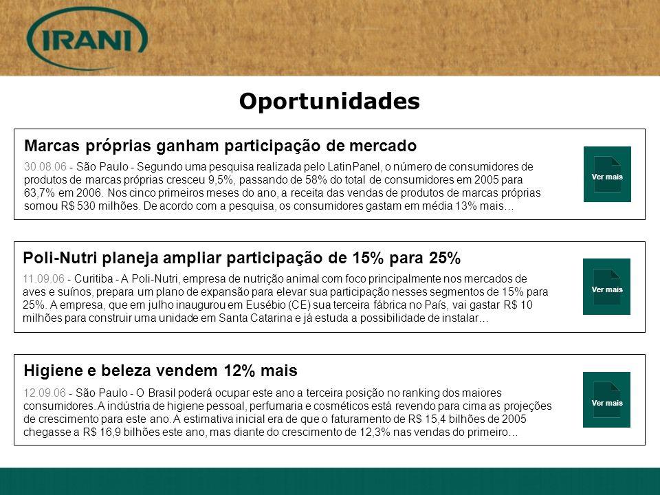 Ver mais Oportunidades Marcas próprias ganham participação de mercado 30.08.06 - São Paulo - Segundo uma pesquisa realizada pelo LatinPanel, o número
