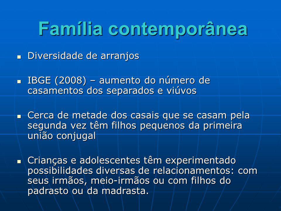 Família contemporânea Família contemporânea Diversidade de arranjos Diversidade de arranjos IBGE (2008) – aumento do número de casamentos dos separado