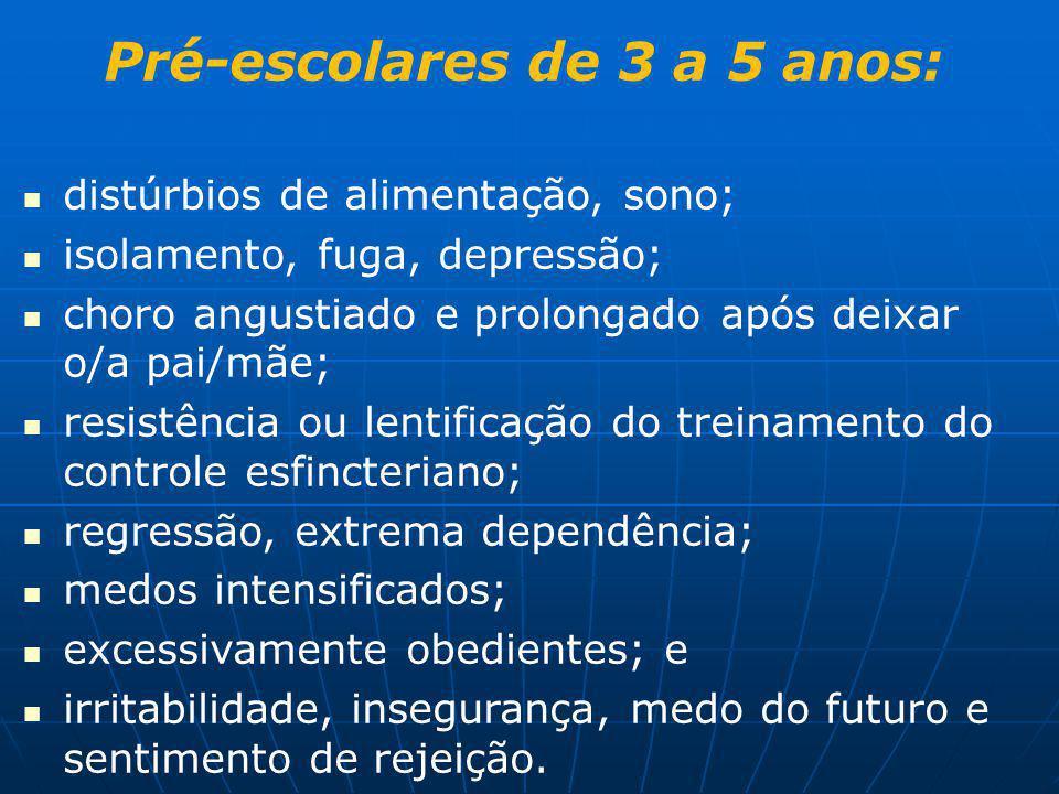 Pré-escolares de 3 a 5 anos: distúrbios de alimentação, sono; isolamento, fuga, depressão; choro angustiado e prolongado após deixar o/a pai/mãe; resi