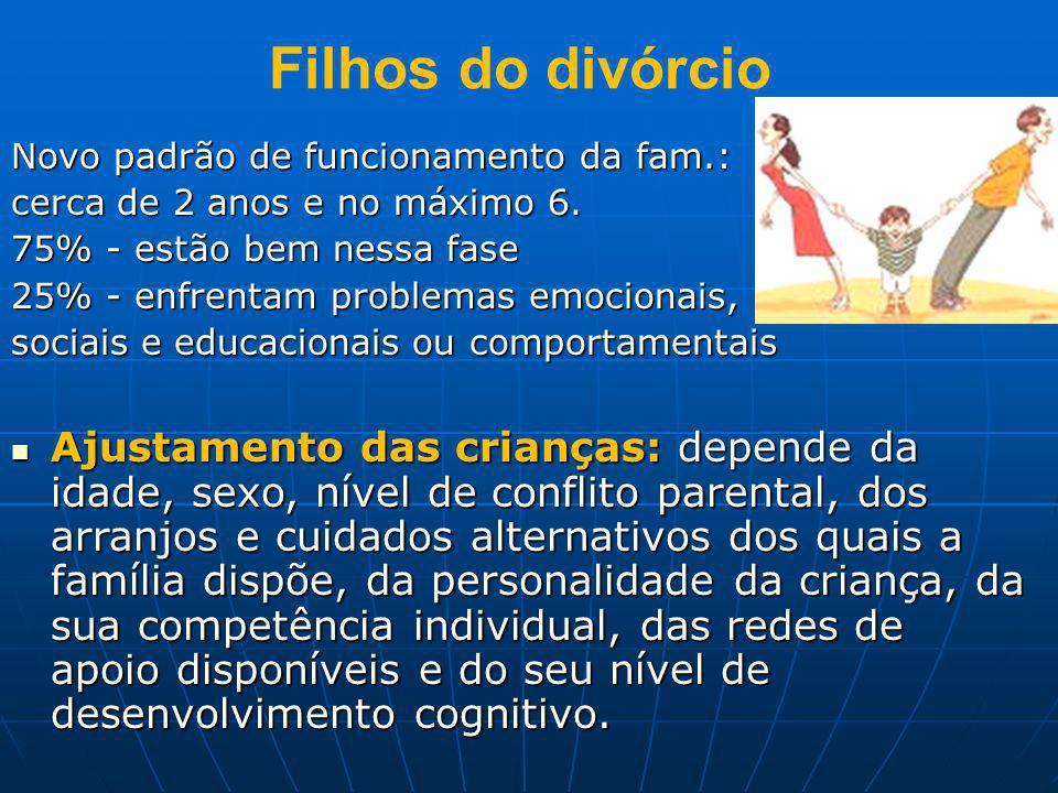 Filhos do divórcio Novo padrão de funcionamento da fam.: cerca de 2 anos e no máximo 6. 75% - estão bem nessa fase 25% - enfrentam problemas emocionai
