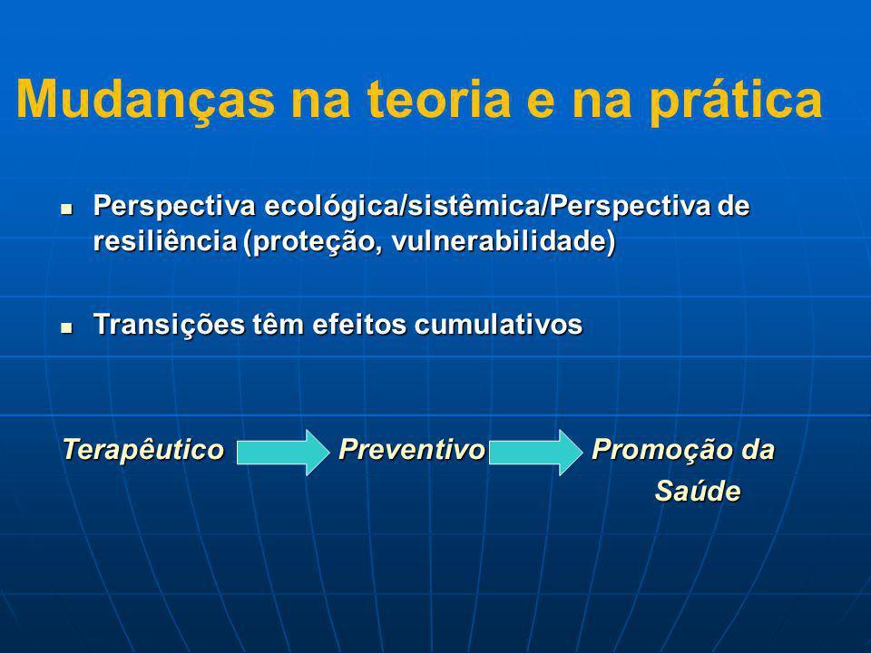 Mudanças na teoria e na prática Perspectiva ecológica/sistêmica/Perspectiva de resiliência (proteção, vulnerabilidade) Perspectiva ecológica/sistêmica