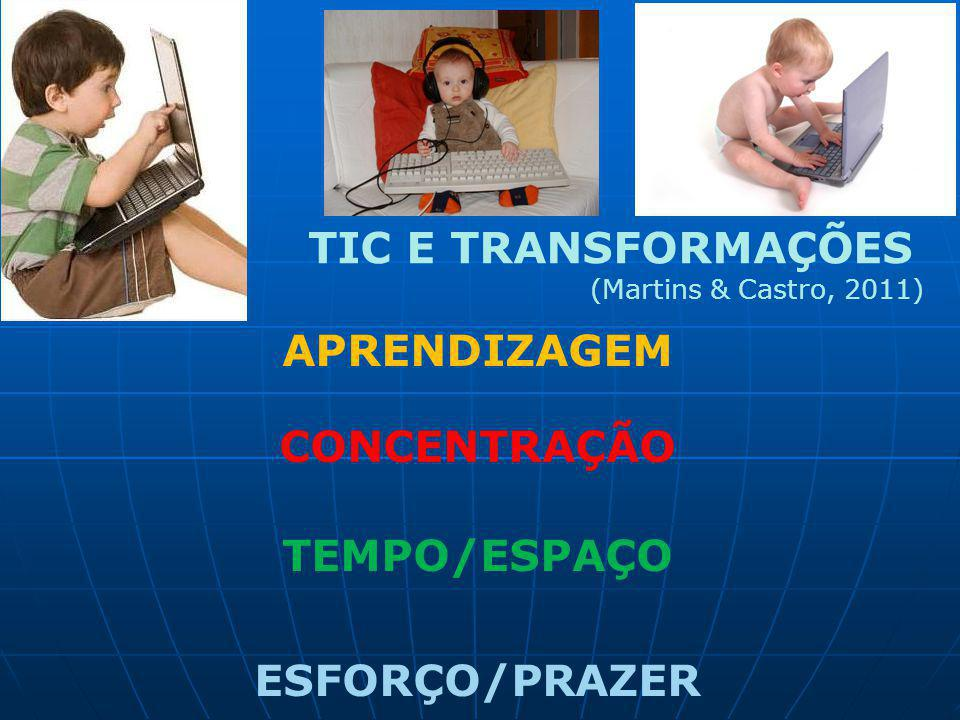 TIC E TRANSFORMAÇÕES (Martins & Castro, 2011) APRENDIZAGEM CONCENTRAÇÃO TEMPO/ESPAÇO ESFORÇO/PRAZER