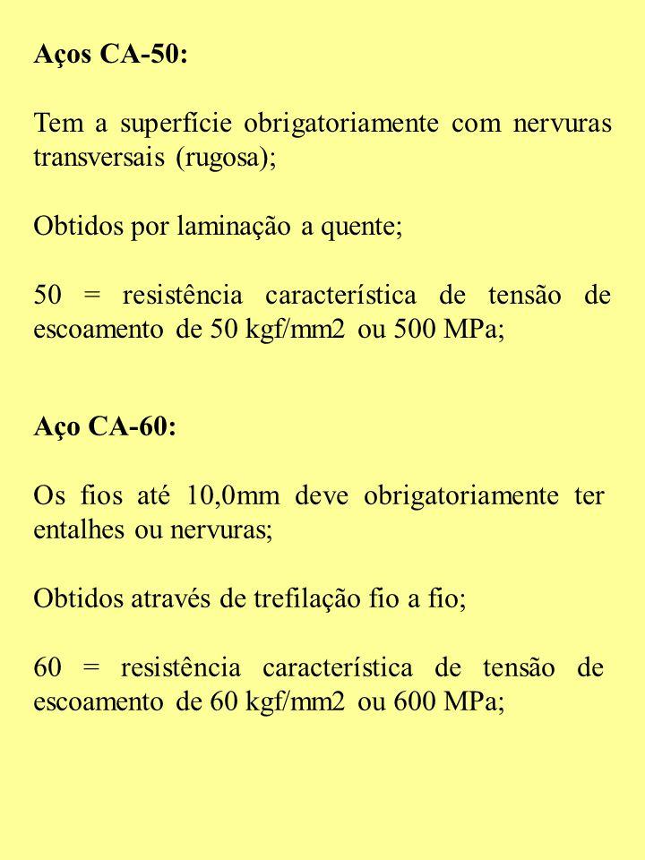 Aços CA-50: Tem a superfície obrigatoriamente com nervuras transversais (rugosa); Obtidos por laminação a quente; 50 = resistência característica de t
