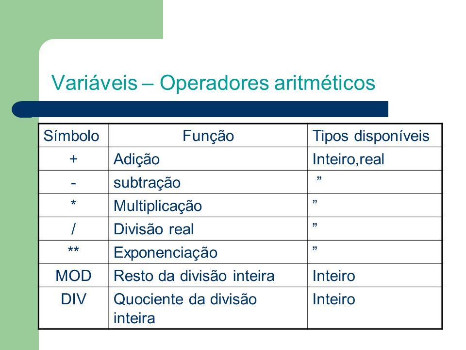 Variáveis – Operadores aritméticos SímboloFunçãoTipos disponíveis +AdiçãoInteiro,real -subtração *Multiplicação /Divisão real **Exponenciação MODResto da divisão inteiraInteiro DIVQuociente da divisão inteira Inteiro
