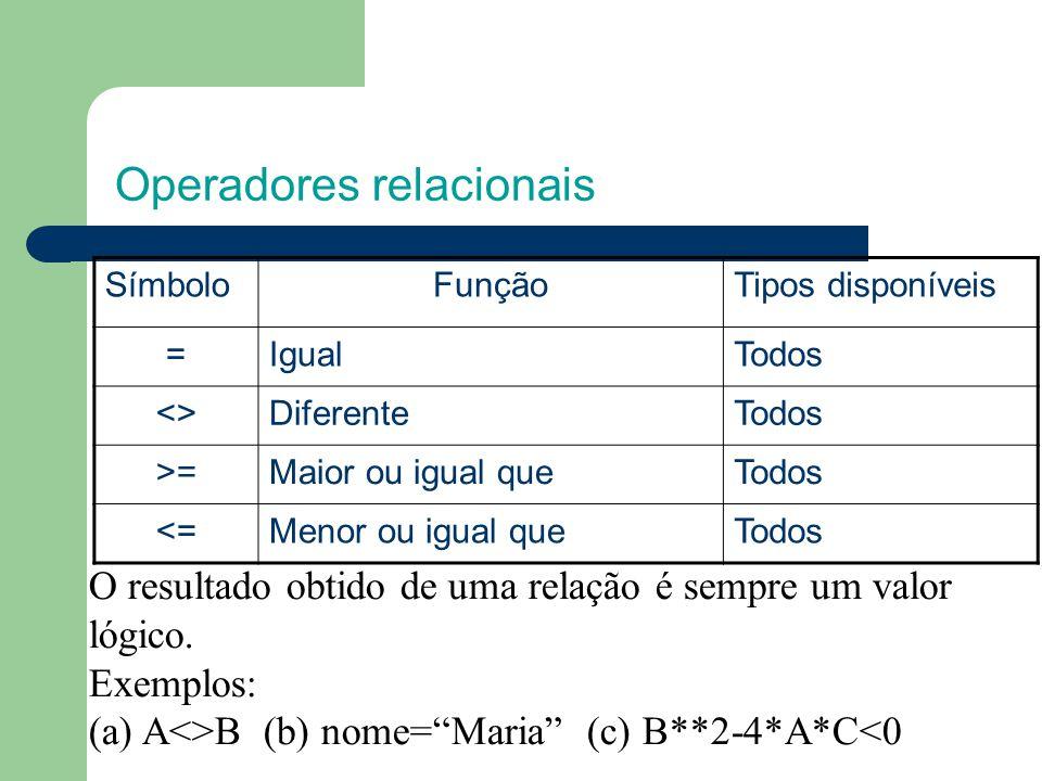 Operadores relacionais SímboloFunçãoTipos disponíveis =IgualTodos <>DiferenteTodos >=Maior ou igual queTodos <=Menor ou igual queTodos O resultado obtido de uma relação é sempre um valor lógico.