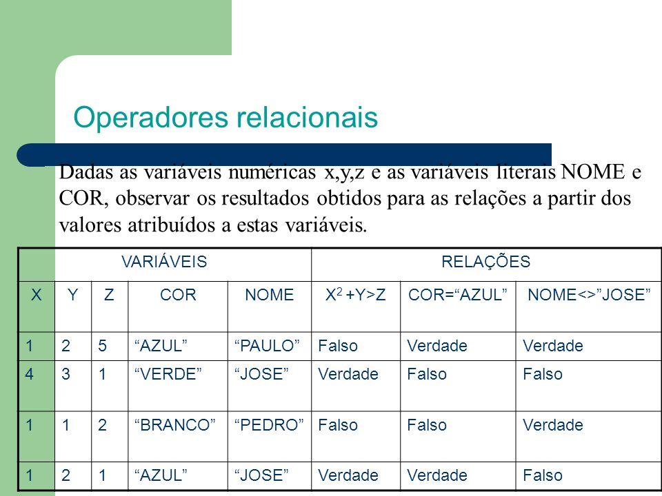 Operadores relacionais Dadas as variáveis numéricas x,y,z e as variáveis literais NOME e COR, observar os resultados obtidos para as relações a partir dos valores atribuídos a estas variáveis.