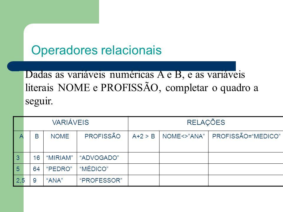 Operadores relacionais Dadas as variáveis numéricas A e B, e as variáveis literais NOME e PROFISSÃO, completar o quadro a seguir.