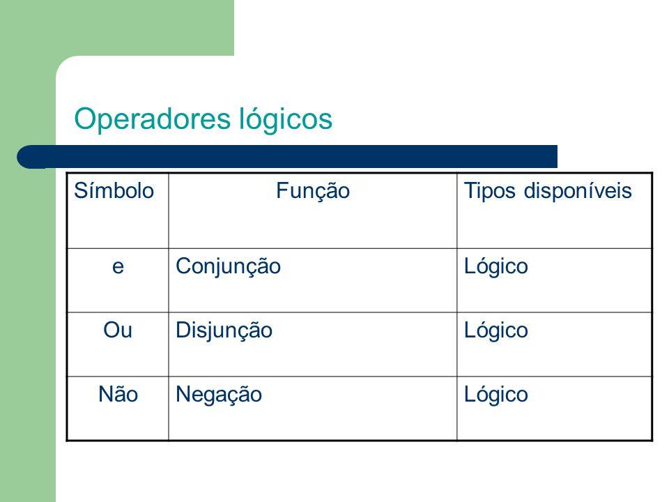 Operadores lógicos SímboloFunçãoTipos disponíveis eConjunçãoLógico OuDisjunçãoLógico NãoNegaçãoLógico