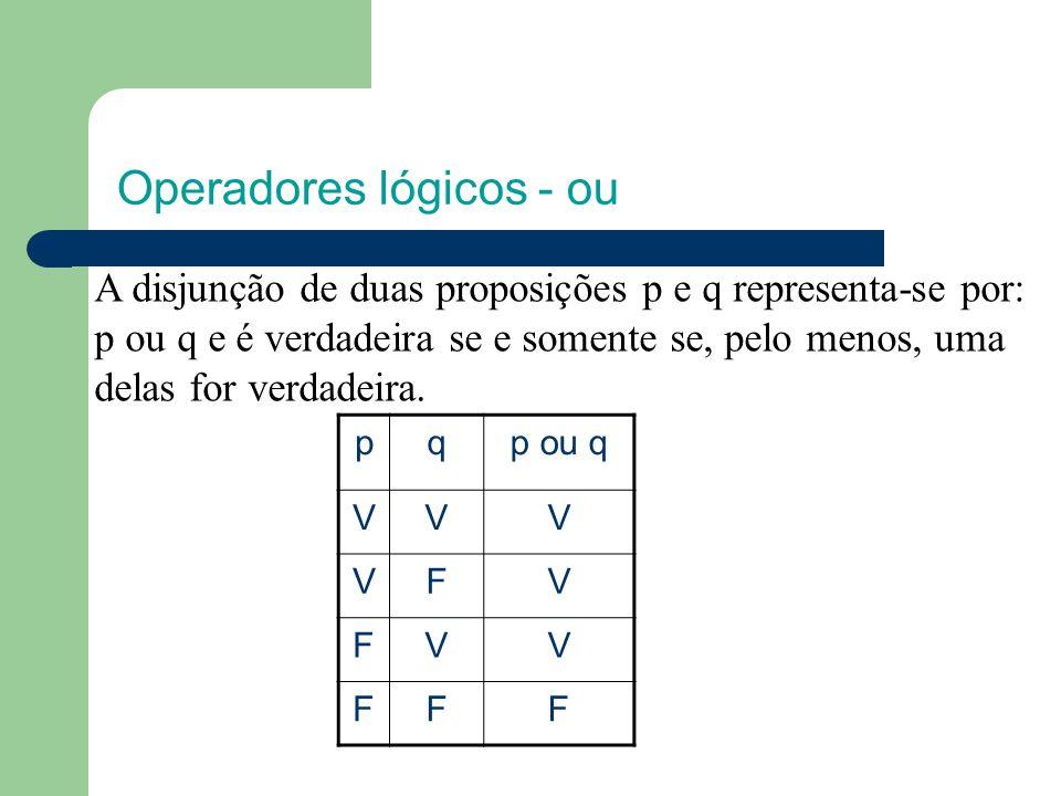 Operadores lógicos - ou pqp ou q VVV VFV FVV FFF A disjunção de duas proposições p e q representa-se por: p ou q e é verdadeira se e somente se, pelo menos, uma delas for verdadeira.