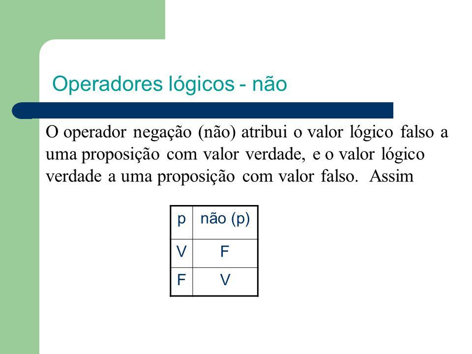 Operadores lógicos - não pnão (p) VF FV O operador negação (não) atribui o valor lógico falso a uma proposição com valor verdade, e o valor lógico verdade a uma proposição com valor falso.