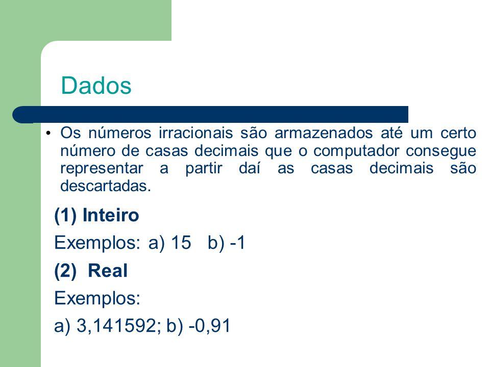 Dados (1) Inteiro Exemplos: a) 15 b) -1 (2) Real Exemplos: a) 3,141592; b) -0,91 Os números irracionais são armazenados até um certo número de casas decimais que o computador consegue representar a partir daí as casas decimais são descartadas.