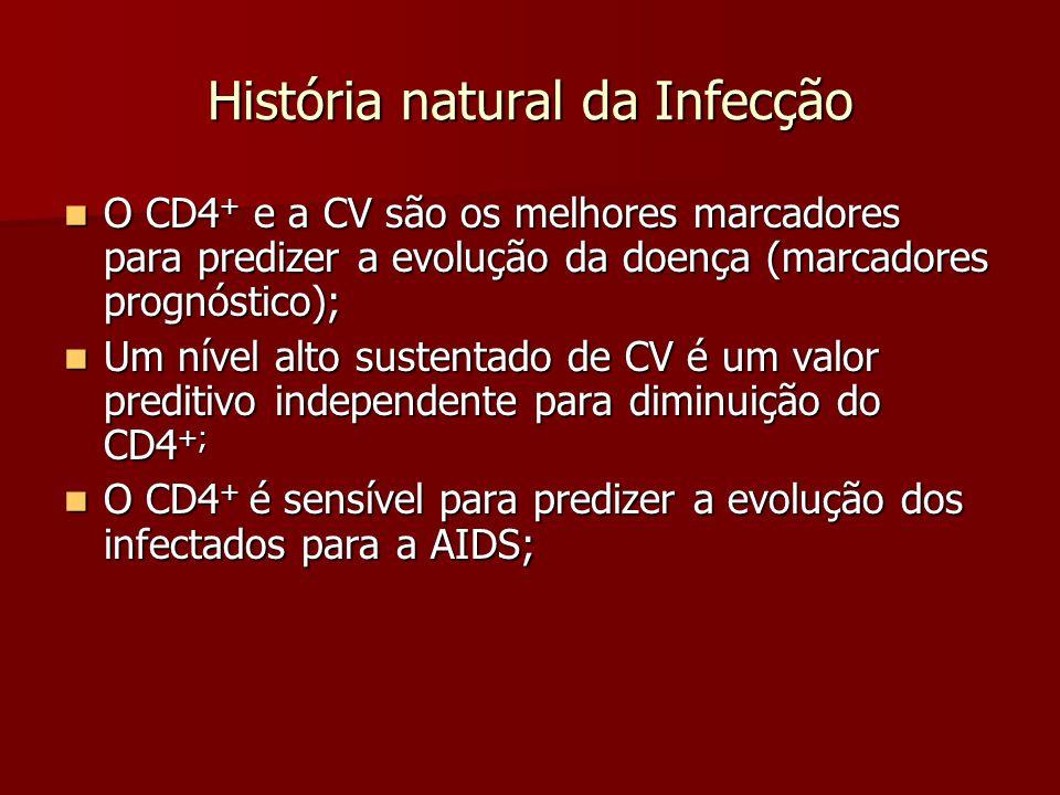 História natural da Infecção O CD4 + e a CV são os melhores marcadores para predizer a evolução da doença (marcadores prognóstico); O CD4 + e a CV são