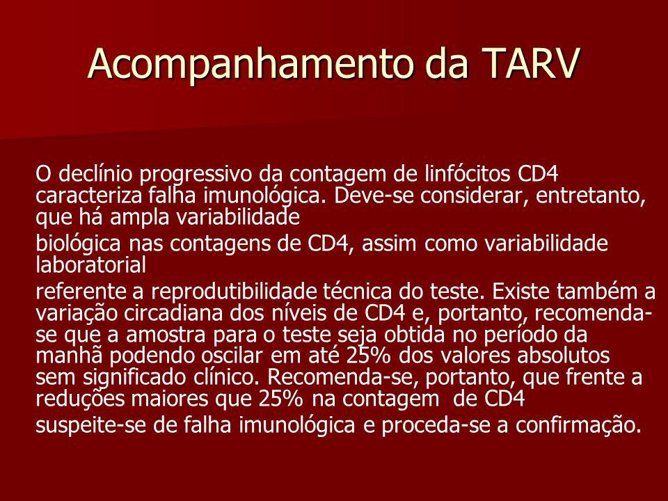 Acompanhamento da TARV O declínio progressivo da contagem de linfócitos CD4 caracteriza falha imunológica. Deve-se considerar, entretanto, que há ampl