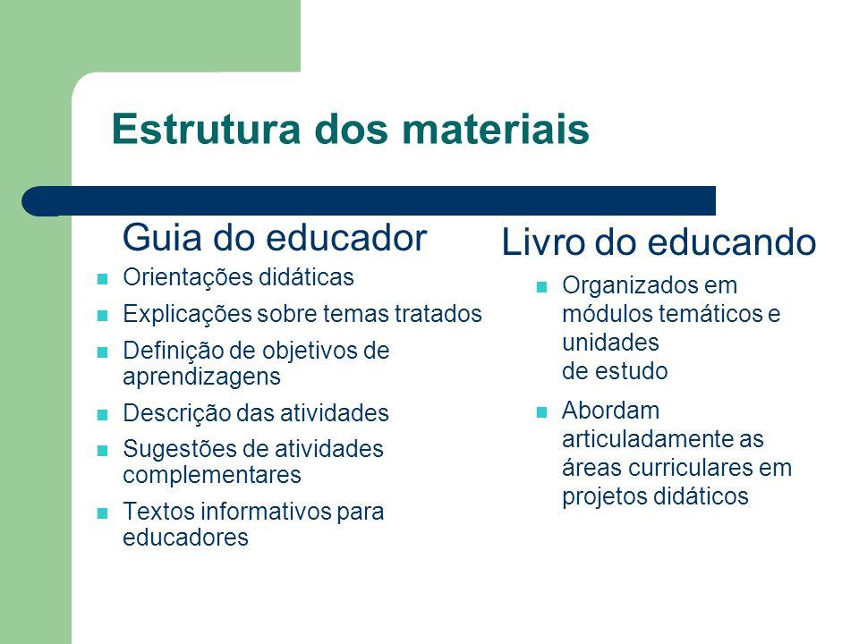 Estrutura dos materiais Guia do educador n Orientações didáticas n Explicações sobre temas tratados n Definição de objetivos de aprendizagens n Descri