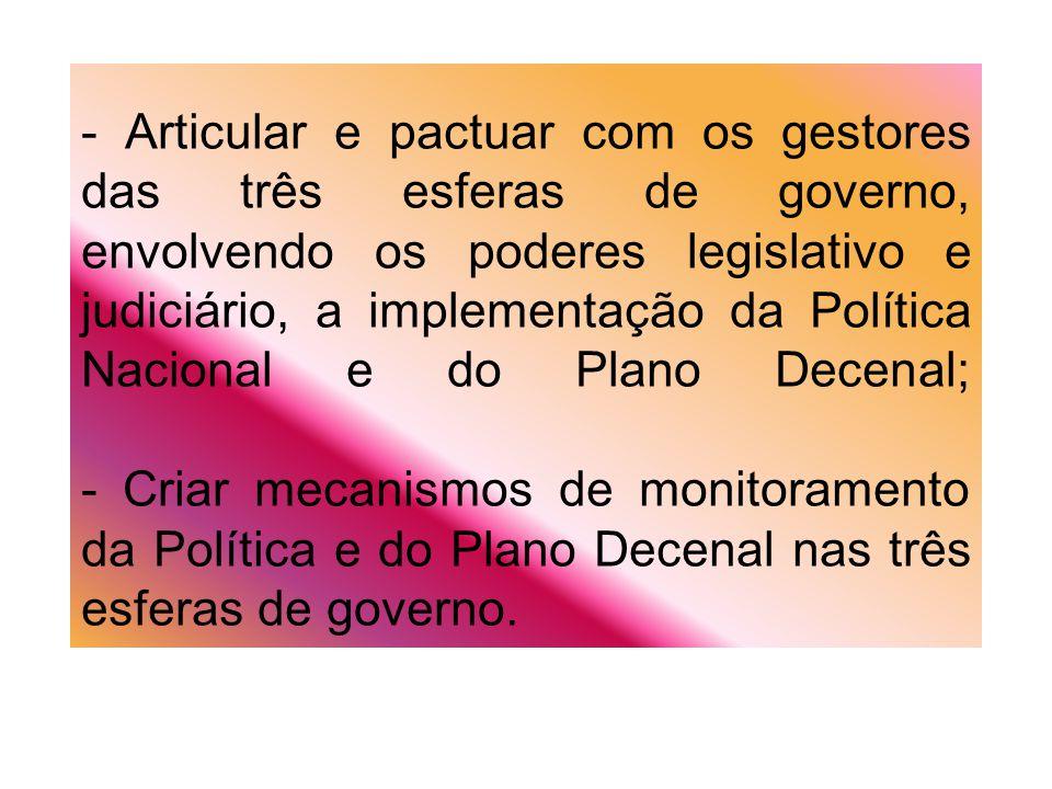 - Articular e pactuar com os gestores das três esferas de governo, envolvendo os poderes legislativo e judiciário, a implementação da Política Naciona