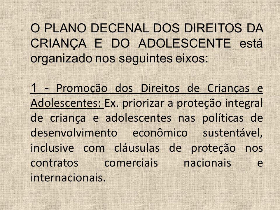 O PLANO DECENAL DOS DIREITOS DA CRIANÇA E DO ADOLESCENTE está organizado nos seguintes eixos: 1 - Promoção dos Direitos de Crianças e Adolescentes: Ex