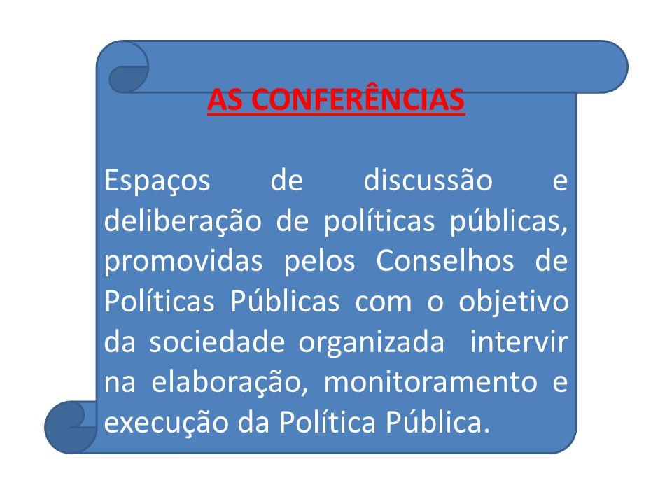 AS CONFERÊNCIAS Espaços de discussão e deliberação de políticas públicas, promovidas pelos Conselhos de Políticas Públicas com o objetivo da sociedade