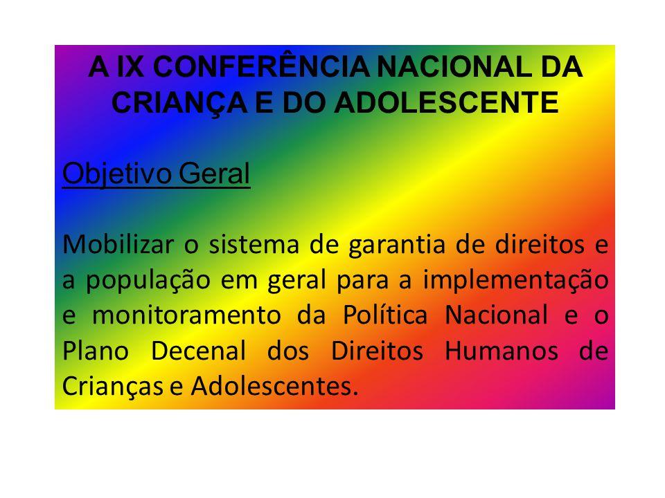 A IX CONFERÊNCIA NACIONAL DA CRIANÇA E DO ADOLESCENTE Objetivo Geral Mobilizar o sistema de garantia de direitos e a população em geral para a impleme