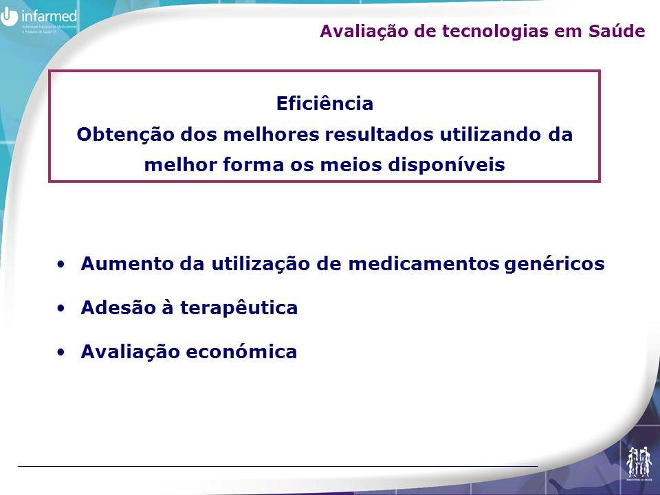 Eficiência Obtenção dos melhores resultados utilizando da melhor forma os meios disponíveis Aumento da utilização de medicamentos genéricos Adesão à t