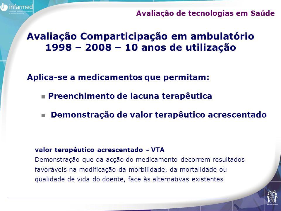 Avaliação Comparticipação em ambulatório 1998 – 2008 – 10 anos de utilização Aplica-se a medicamentos que permitam: Preenchimento de lacuna terapêutic