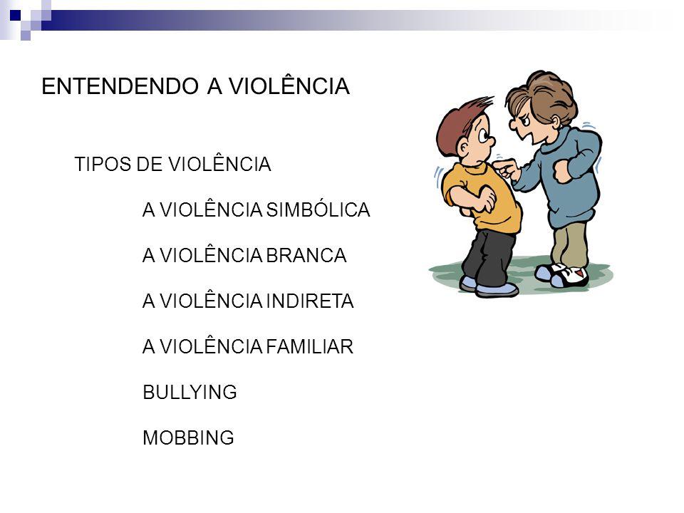 ENTENDENDO A VIOLÊNCIA TIPOS DE VIOLÊNCIA A VIOLÊNCIA SIMBÓLICA A VIOLÊNCIA BRANCA A VIOLÊNCIA INDIRETA A VIOLÊNCIA FAMILIAR BULLYING MOBBING