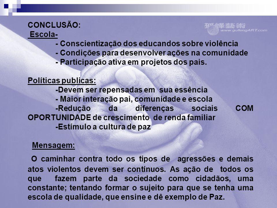 CONCLUSÃO: Escola- - Conscientização dos educandos sobre violência - Condições para desenvolver ações na comunidade - Participação ativa em projetos d