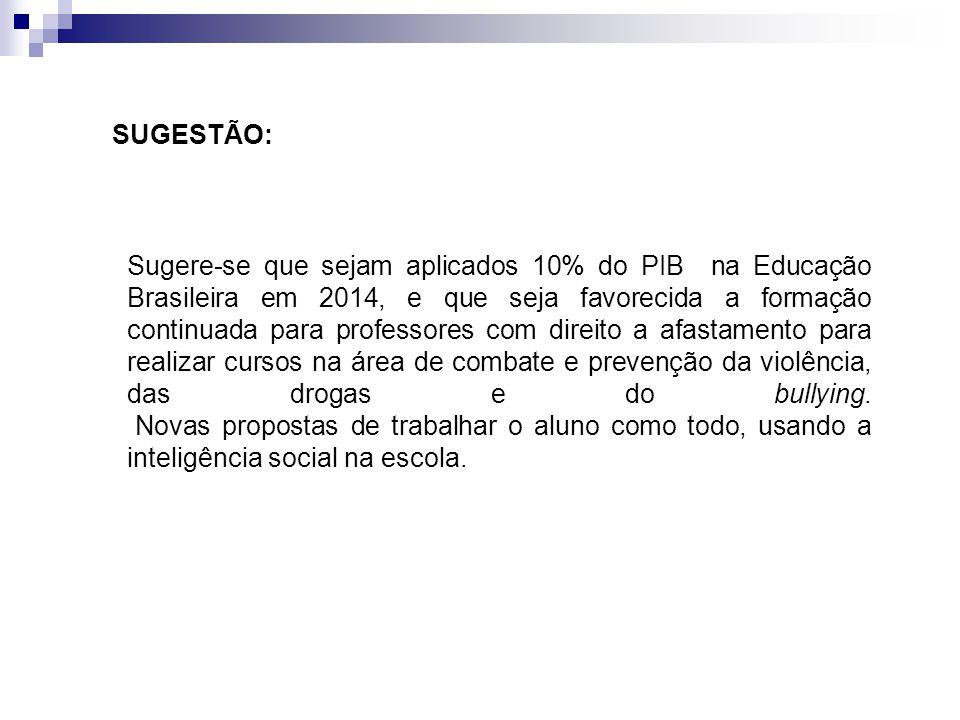 Sugere-se que sejam aplicados 10% do PIB na Educação Brasileira em 2014, e que seja favorecida a formação continuada para professores com direito a af