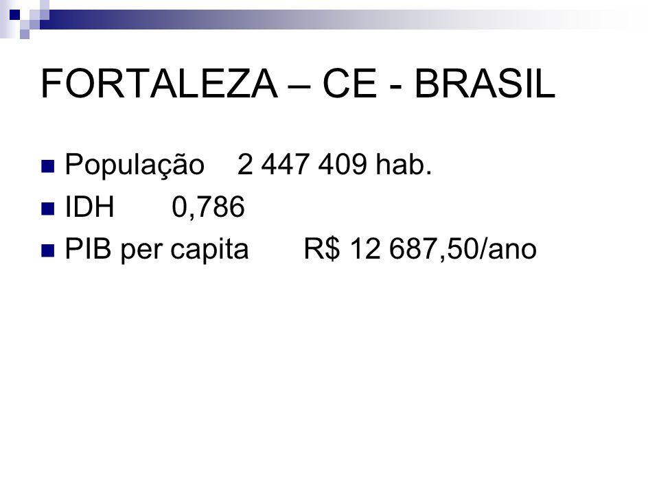 População2 447 409 hab. IDH0,786 PIB per capitaR$ 12 687,50/ano