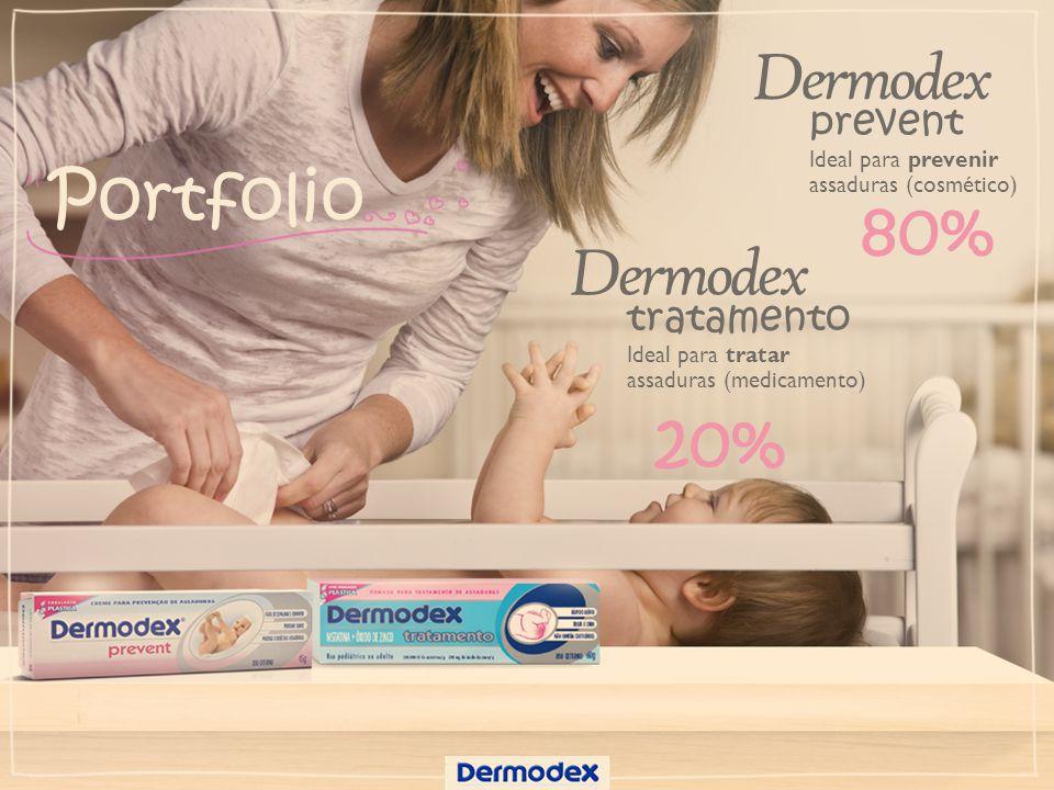 Portfolio tratamento Ideal para tratar assaduras (medicamento) Dermodex 20% prevent Ideal para prevenir assaduras (cosmético) Dermodex 80%