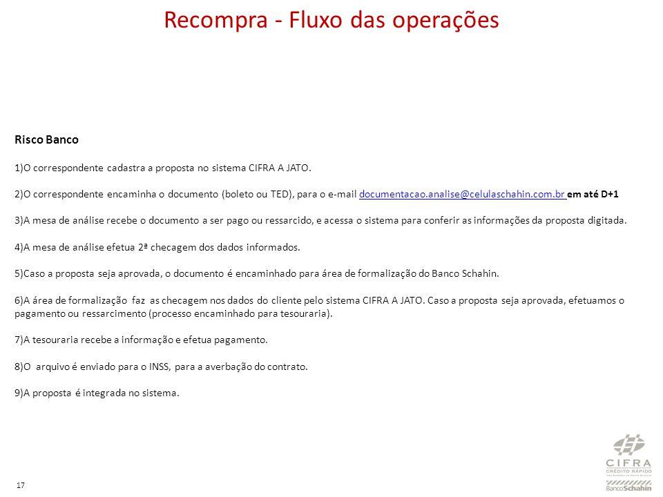 18 Recompra - Fluxo das operações Risco Promotor 1)O correspondente cadastra a proposta no sistema CIFRA A JATO.