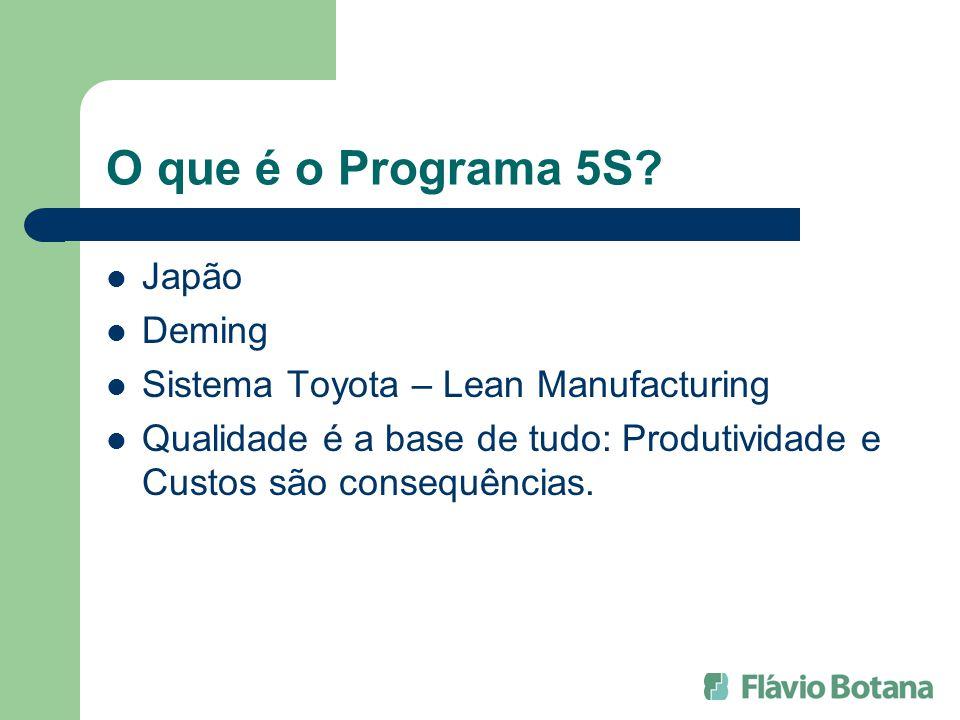 O que é o Programa 5S? Japão Deming Sistema Toyota – Lean Manufacturing Qualidade é a base de tudo: Produtividade e Custos são consequências.