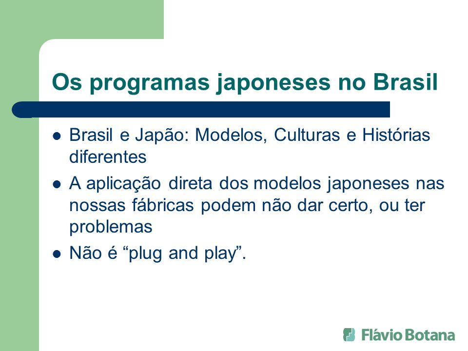Os programas japoneses no Brasil Brasil e Japão: Modelos, Culturas e Histórias diferentes A aplicação direta dos modelos japoneses nas nossas fábricas podem não dar certo, ou ter problemas Não é plug and play.